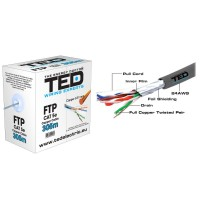 FTP TED CAT5E