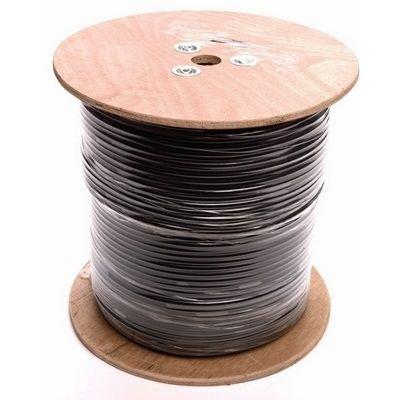 Cablu LIYCY special protectie UV pentru unitate centrala Quadrosense UMIRS DC