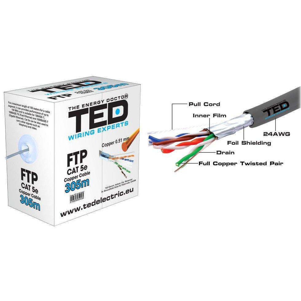 Cablu FTP CAT5E cupru Ted / 305ml