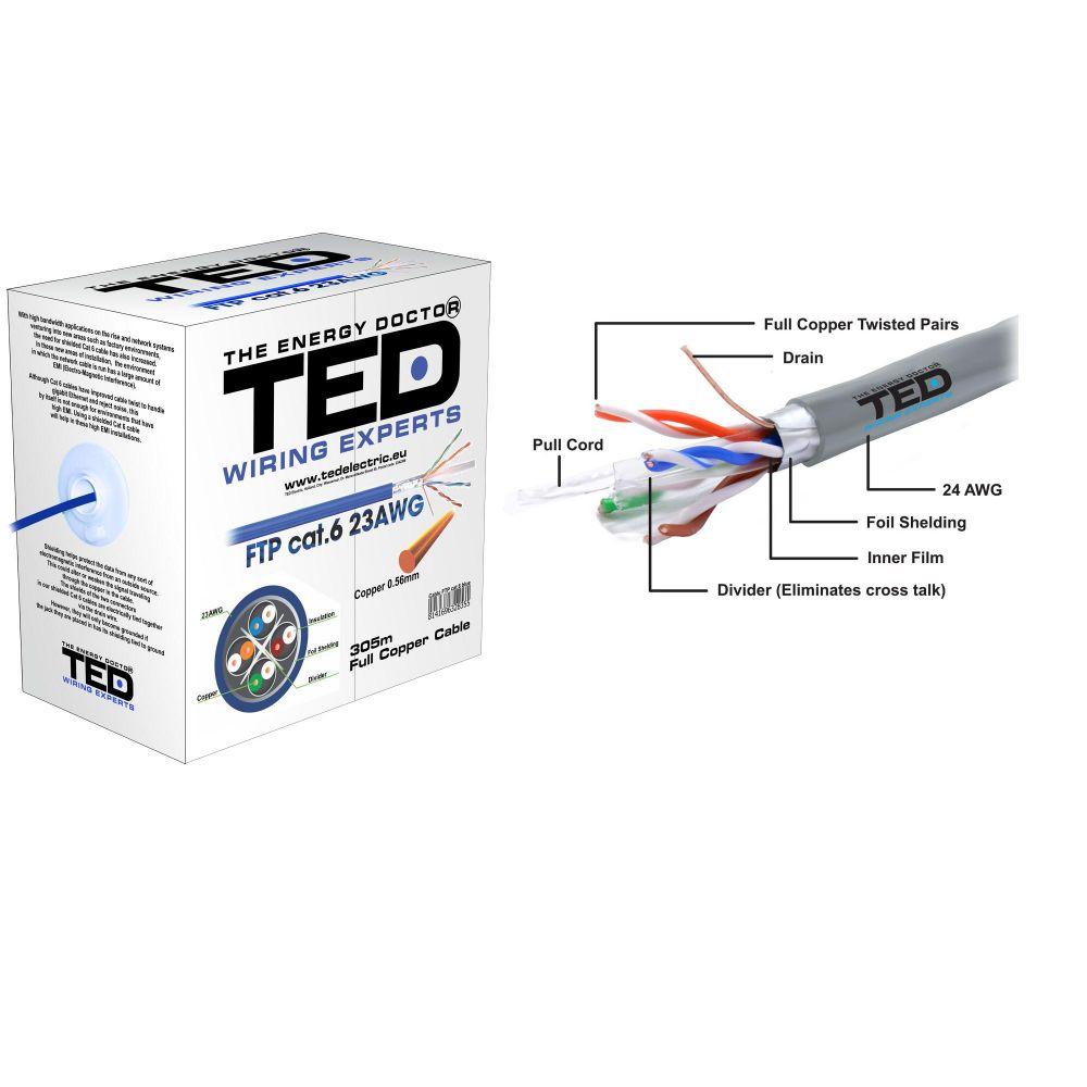 Cablu FTP CAT6 cupru Ted albastru / 305ML