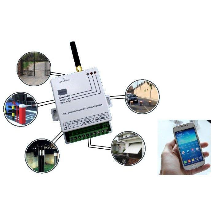 Comunicator GS-SMS 02 pentru actionarea unei automatizari