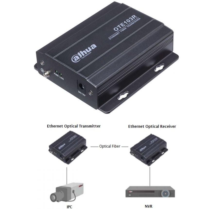 Receiver optic Ehternet Dahua OTE103R fibra monomodala design industrial