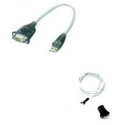 Kit De Cabluri Proste