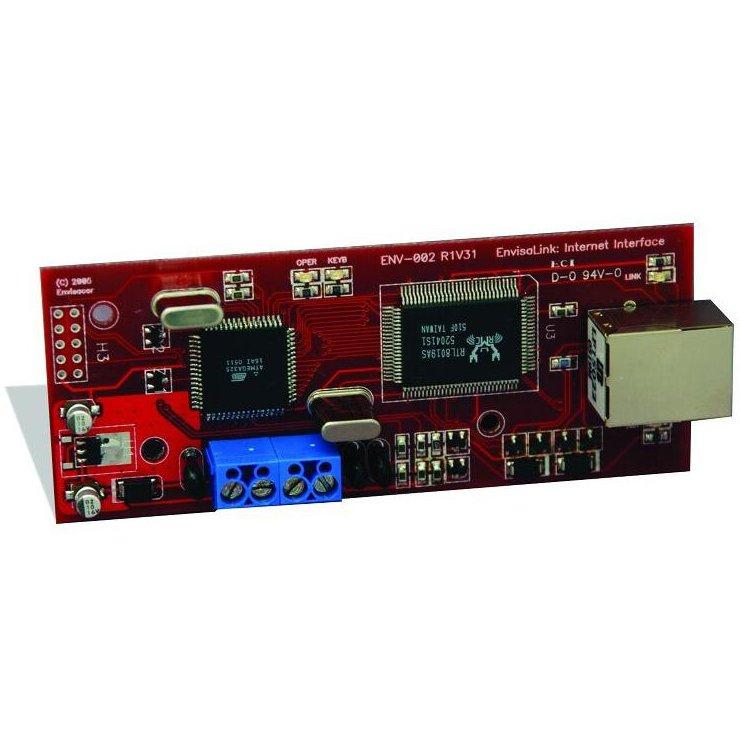 Modul de comunicare rezidential IP DSC TL 150