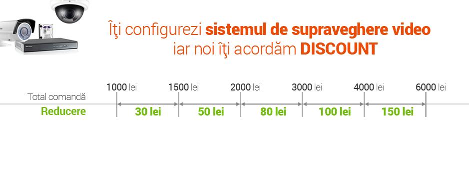 Grila discount pentru sisteme de supraveghere video configurate